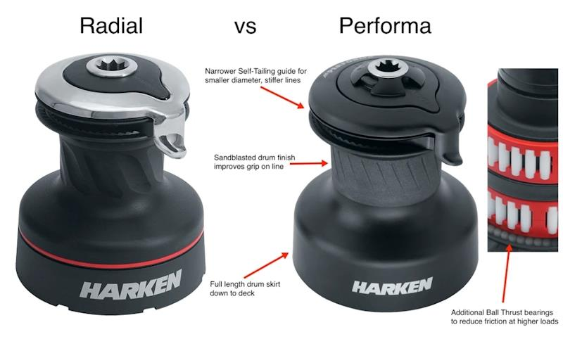 The Differences Between Harken Radial and Performa Winches - photo © Harken